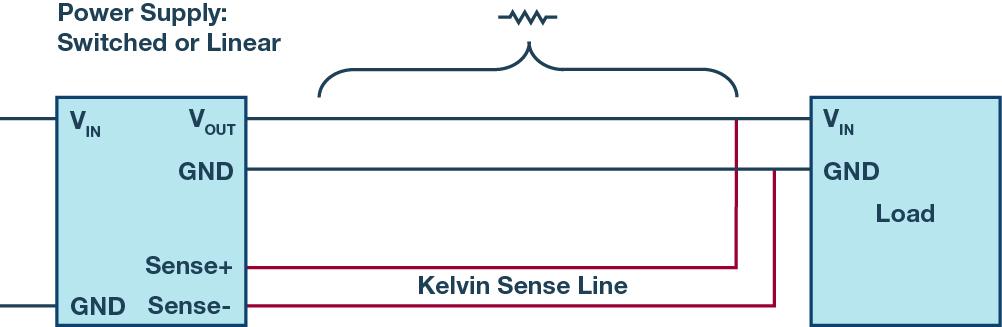 稳压器与相关负载之间的物理距离。