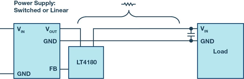 使用 LT4180 对线路进行虚拟远程测量。