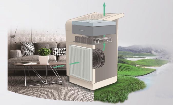 国内首家!格兰仕GZ2020空气消毒机对新冠病毒灭活率高达99.99%-家电圈