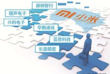 小米究竟是一家怎样的公司?生态产业链格局现象级呈现