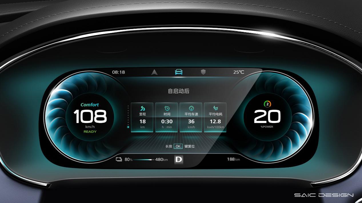 科技兑现想象 ER6听得懂、开得远、更智能!
