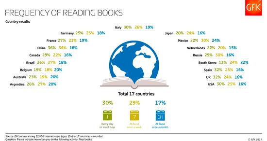 """阿里文学助力图书产业数字化 """"天猫读书节""""让买书读书更方便"""