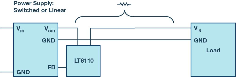 利用 LT6110 调节电源输出电压,以补偿连接线上的电压降。