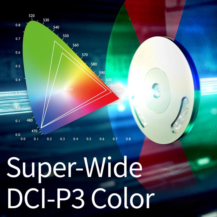 定义4K投影好色彩!DCI-P3广色域深入家用市场-视听圈
