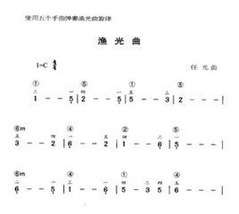 学唱简谱的几点要领 - 布谷 - 我的博客