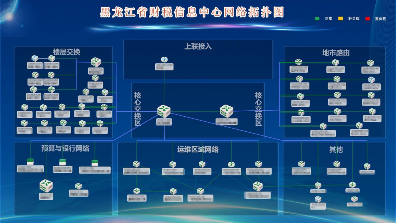 打造智慧运维平台 财政厅IT治理服务的升级之路